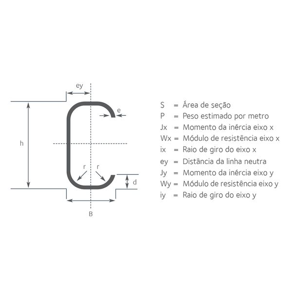 Perfil-UDC-Enrijecido
